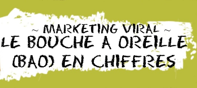 Bouche-à-oreille marketing