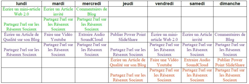 planning de promotion de ses articles de blog